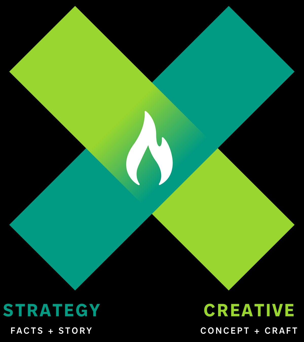 Gerasch Strategie Kreativität