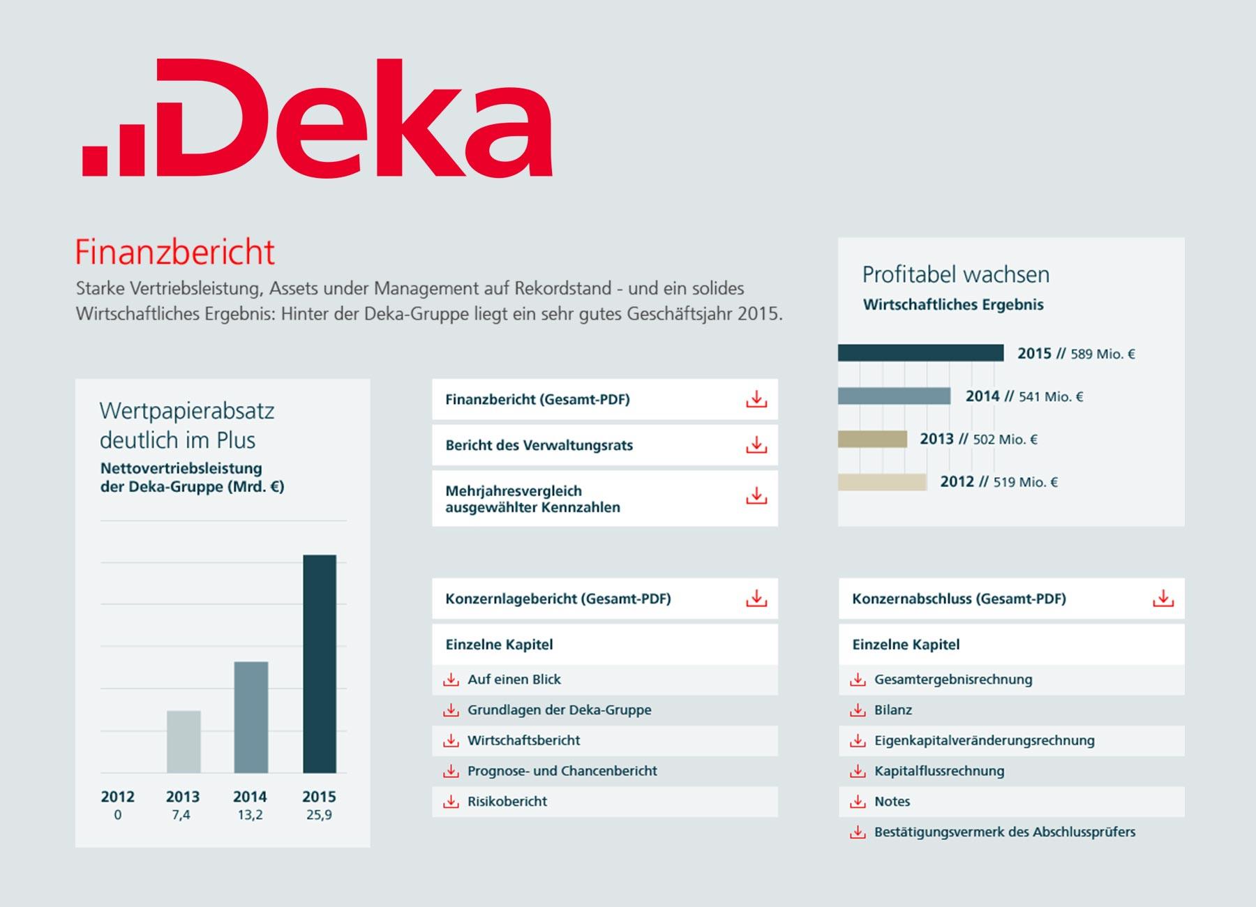 Deka Bank Online-Geschäftsbericht Finanzbericht